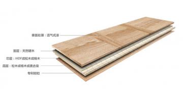 三层实木复合地板生产工艺流程