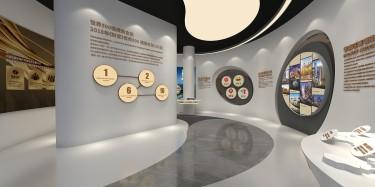 展厅设计的功能性原则