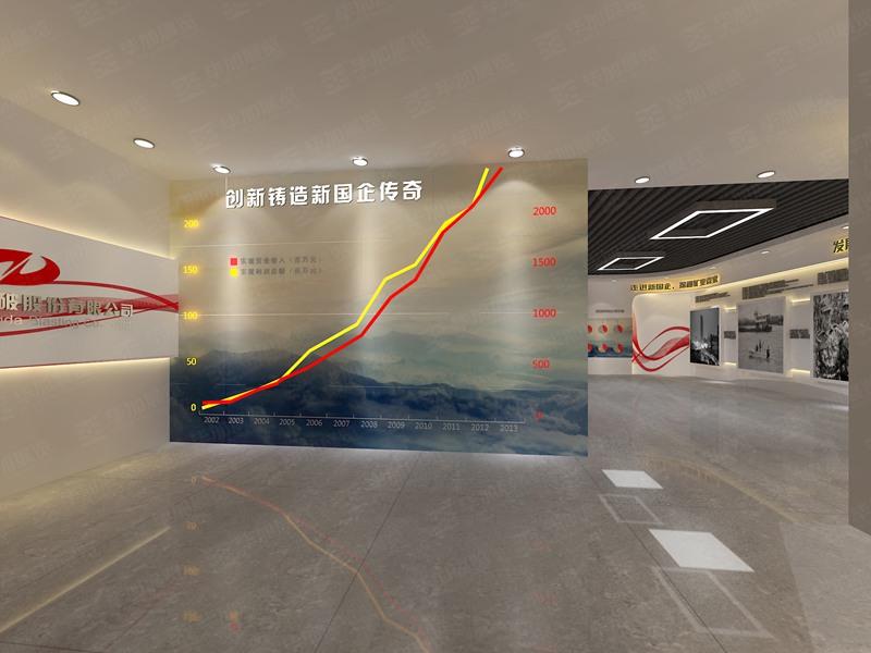 揭阳展厅设计